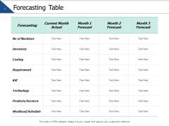 Forecasting Table Strtegy Ppt PowerPoint Presentation Ideas Elements