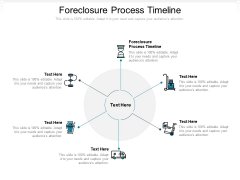 Foreclosure Process Timeline Ppt PowerPoint Presentation Model Topics Cpb Pdf