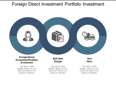 Foreign Direct Investment Portfolio Investment B2c Web Design Ppt PowerPoint Presentation Inspiration Layout Ideas