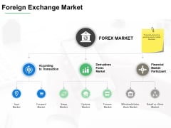 Foreign Exchange Market Ppt PowerPoint Presentation Visual Aids Diagrams