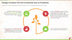Foreign Investors Pull Out Investment Due To Pandemic Ppt Styles Designs Download PDF