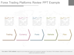Forex Trading Platforms Review Ppt Example