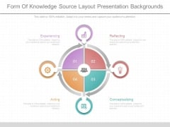Form Of Knowledge Source Layout Presentation Backgrounds