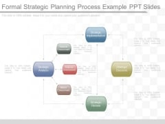 Formal Strategic Planning Process Example Ppt Slides