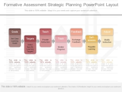 Formative Assessment Strategic Planning Powerpoint Layout
