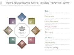 Forms Of Acceptance Testing Template Powerpoint Show
