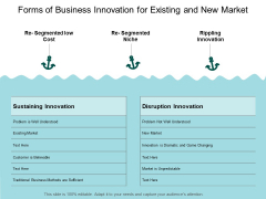 Forms Of Business Innovation For Existing And New Market Ppt PowerPoint Presentation Ideas Gallery