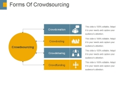 Forms Of Crowdsourcing Ppt PowerPoint Presentation File Display
