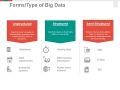 Forms Type Of Big Data Ppt PowerPoint Presentation Ideas Visuals