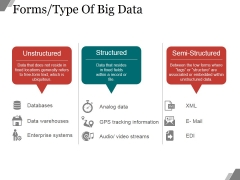 Forms Type Of Big Data Ppt PowerPoint Presentation Infographic Template