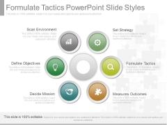 Formulate Tactics Powerpoint Slide Styles