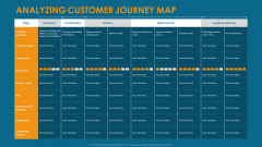 Formulating And Implementing Organization Sales Action Plan Analyzing Customer Journey Map Introduction PDF