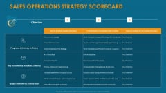 Formulating And Implementing Organization Sales Action Plan Sales Operations Strategy Scorecard Ideas PDF