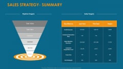 Formulating And Implementing Organization Sales Action Plan Sales Strategy Summary Sample PDF