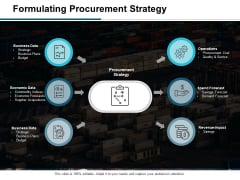 Formulating Procurement Strategy Ppt PowerPoint Presentation Summary Design Ideas