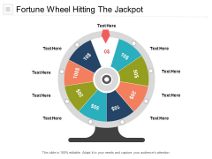 Fortune Wheel Hitting The Jackpot Ppt PowerPoint Presentation Pictures Grid Cpb