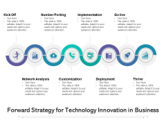 Forward Strategy For Technology Innovation In Business Ppt PowerPoint Presentation Gallery Infographics PDF