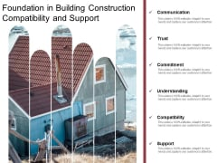 Foundation In Building Construction Compatibility And Support Ppt PowerPoint Presentation Summary Files