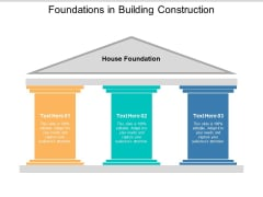 Foundations In Building Construction Ppt PowerPoint Presentation Outline Styles