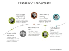Founders Of The Company Ppt PowerPoint Presentation Picture