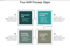 Four AAR Process Steps Ppt PowerPoint Presentation File Files