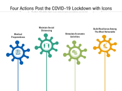 Four Actions Post The COVID 19 Lockdown With Icons Ppt PowerPoint Presentation Gallery Layouts PDF