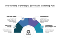 Four Actions To Develop A Successful Marketing Plan Ppt PowerPoint Presentation File Maker PDF