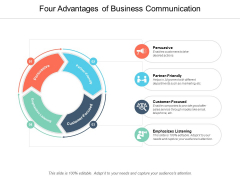 Four Advantages Of Business Communication Ppt PowerPoint Presentation Layouts Design Ideas