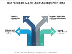 Four Aerospace Supply Chain Challenges With Icons Ppt PowerPoint Presentation File Graphics