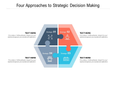 Four Approaches To Strategic Decision Making Ppt PowerPoint Presentation Icon Designs