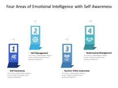 Four Areas Of Emotional Intelligence With Self Awareness Ppt PowerPoint Presentation Outline Templates