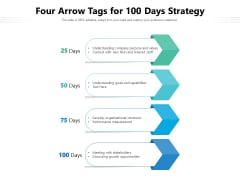 Four Arrow Tags For 100 Days Strategy Ppt PowerPoint Presentation Summary Maker PDF