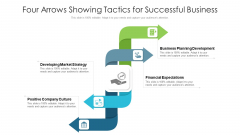 Four Arrows Showing Tactics For Successful Business Ppt PowerPoint Presentation Gallery Example PDF