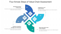 Four Arrows Steps Of Value Chain Assessment Ppt PowerPoint Presentation File Graphics Pictures PDF