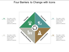 Four Barriers To Change With Icons Ppt PowerPoint Presentation Outline Information