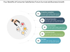 Four Benefits Of Consumer Satisfaction Future Survival And Business Growth Ppt PowerPoint Presentation Portfolio Vector