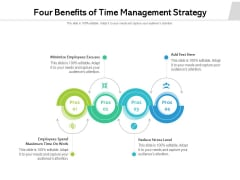 Four Benefits Of Time Management Strategy Ppt PowerPoint Presentation File Background Image PDF