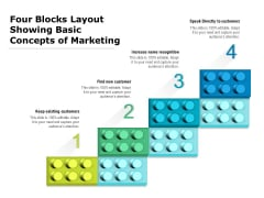 Four Blocks Layout Showing Basic Concepts Of Marketing Ppt PowerPoint Presentation Portfolio Graphics Pictures PDF
