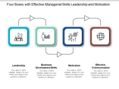 Four Boxes With Effective Managerial Skills Leadership And Motivation Ppt PowerPoint Presentation Styles Influencers