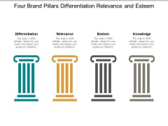 Four Brand Pillars Differentiation Relevance And Esteem Ppt Powerpoint Presentation Professional Aids