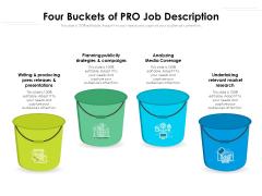 Four Buckets Of PRO Job Description Ppt PowerPoint Presentation Gallery Background Designs PDF
