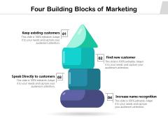 Four Building Blocks Of Marketing Ppt PowerPoint Presentation Icon Elements PDF