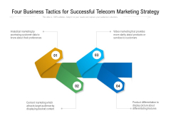 Four Business Tactics For Successful Telecom Marketing Strategy Ppt PowerPoint Presentation Icon Pictures PDF