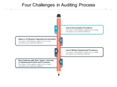 Four Challenges In Auditing Process Ppt PowerPoint Presentation File Show