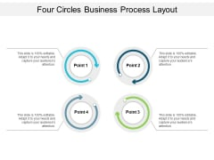 Four Circles Business Process Layout Ppt PowerPoint Presentation Summary File Formats