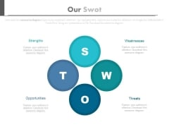 Four Circles For Swot Analysis Powerpoint Template