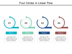 Four Circles In Linear Flow Ppt PowerPoint Presentation Gallery Display