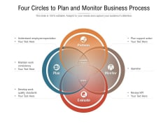 Four Circles To Plan And Monitor Business Process Ppt PowerPoint Presentation Icon Design Ideas PDF