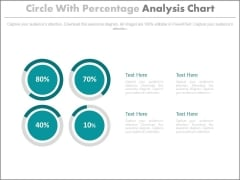 Four Circles With Percentage Data Display Powerpoint Slides