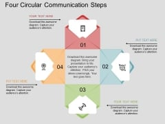 Four Circular Communication Steps Powerpoint Templates